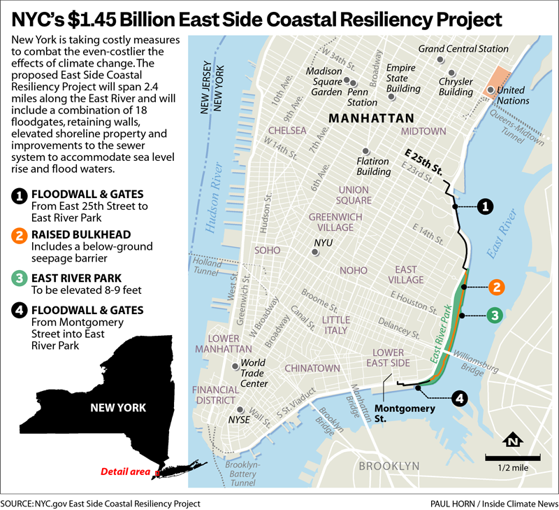 NYC's East Side Coastal Resiliency Project